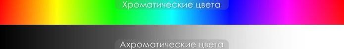 Цветовое оформление интерьера: хроматические и ахроматические цвета