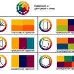 Цветовое оформление интерьера: гармоничные схемы