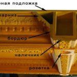 Кессонные потолки в интерьере - детали