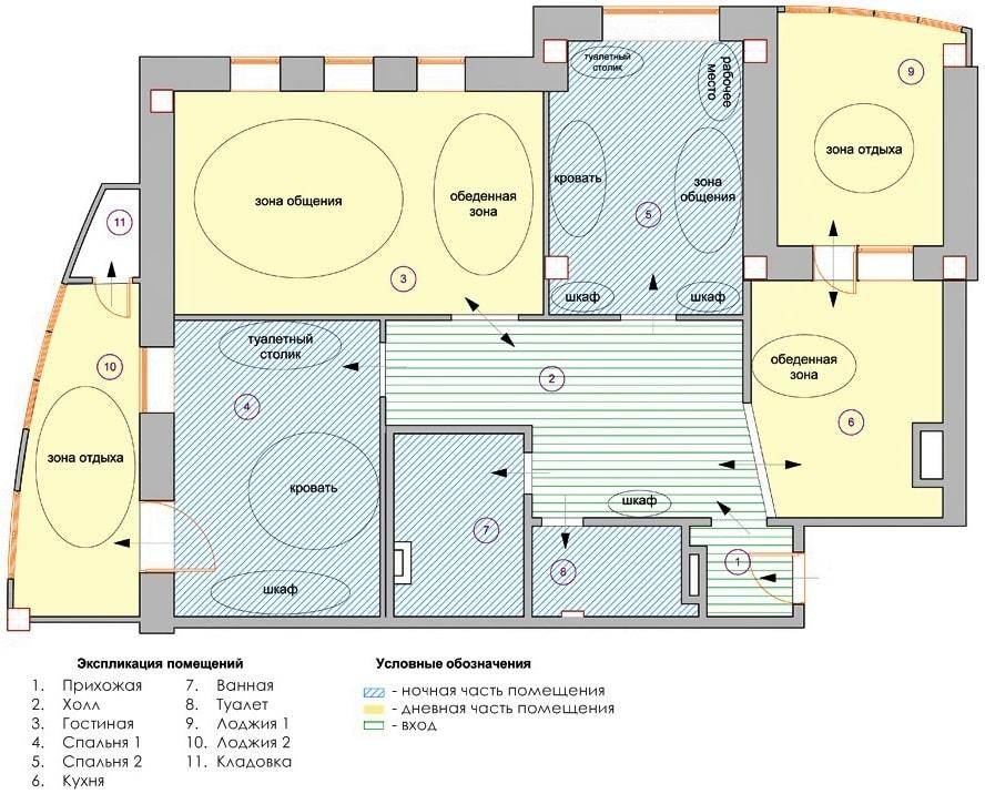 Дневная и ночная части помещения