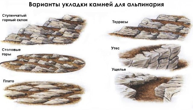 Варианты укладки камней для альпинария