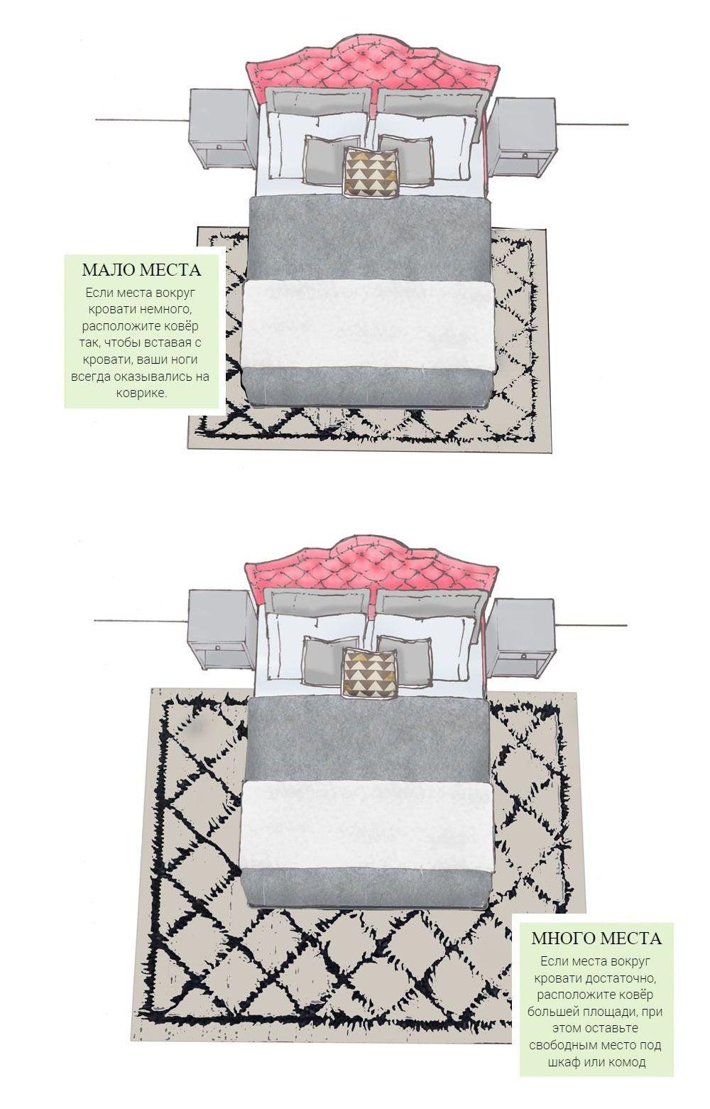 Расположение ковра в интерьере спальни